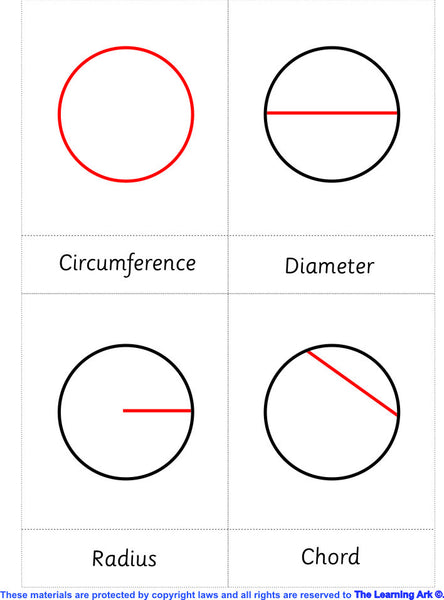 Parts of The Square, Circle, Triangle & Trapezium