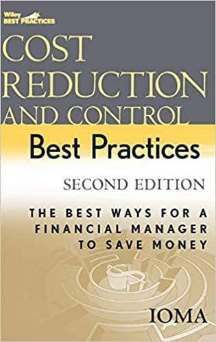Download Cost Reduction and Control Best Practices - The Best Ways for a Financial Manager to Save Money (E-Book), Urban Books, Black History and more at United Black Books! www.UnitedBlackBooks.org