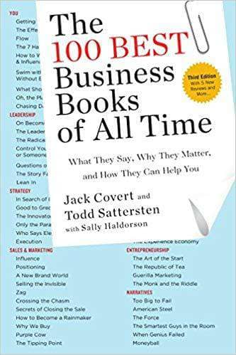 Download The 100 Best Business Books of All Time: What They Say, Why They Matter, and How They Can Help You (E-Book), Urban Books, Black History and more at United Black Books! www.UnitedBlackBooks.org