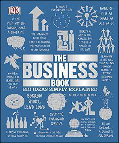 Download The Business Book: Big Ideas Simply Explained (E-Book), Urban Books, Black History and more at United Black Books! www.UnitedBlackBooks.org