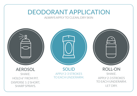 how to use clinical strength deodorant