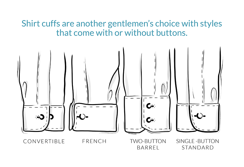 Dress shirt cuffs come in several styles.