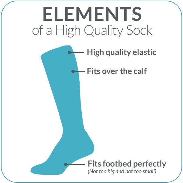 Elements of a High Quality Sock