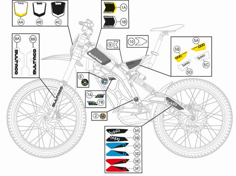bultaco wiring diagram