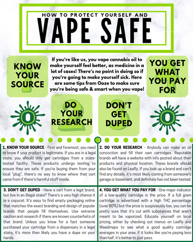 How to protect yourself and vape safe - a helpful infographic from Ooze on protecting yourself from harmful vaping products