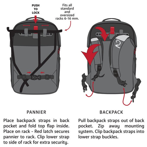 Two Wheel Gear - Pannier Backpack Mounting Instructions