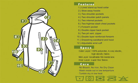 Condor Summit Jacket