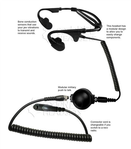 Code Red Headsets Battle Zero-M7 Tactical Bone Conduction Headset for Motorola Radios - Mad City Outdoor Gear