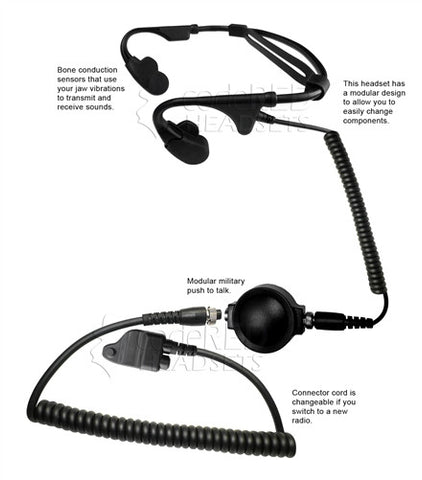 Code Red Headsets Battle Zero-MC3 Tactical Bone Conduction Headset for Harris/Macom Radios - Mad City Outdoor Gear