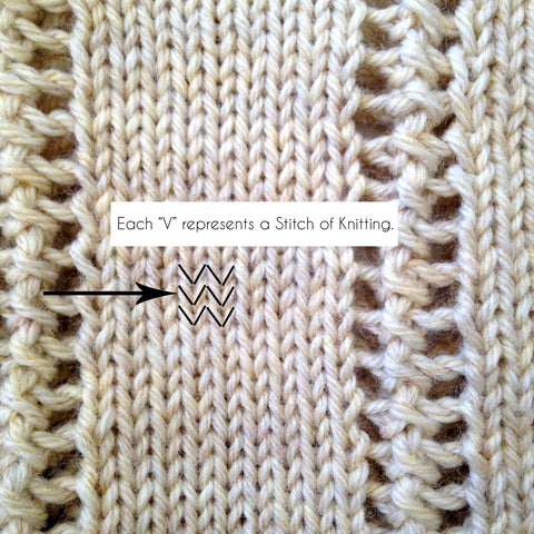 Be a Better Knitter, How to: Read Your Knitting