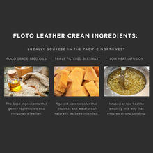 Load image into Gallery viewer, Floto Leather Cream Ingredients