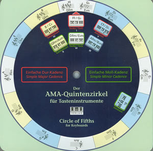 AMA - Circle of Fifths for Keyboards