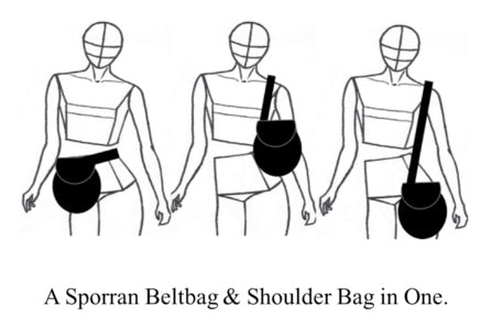 Nixey Sporran Handbag styling options diagram from The Old School Beauly