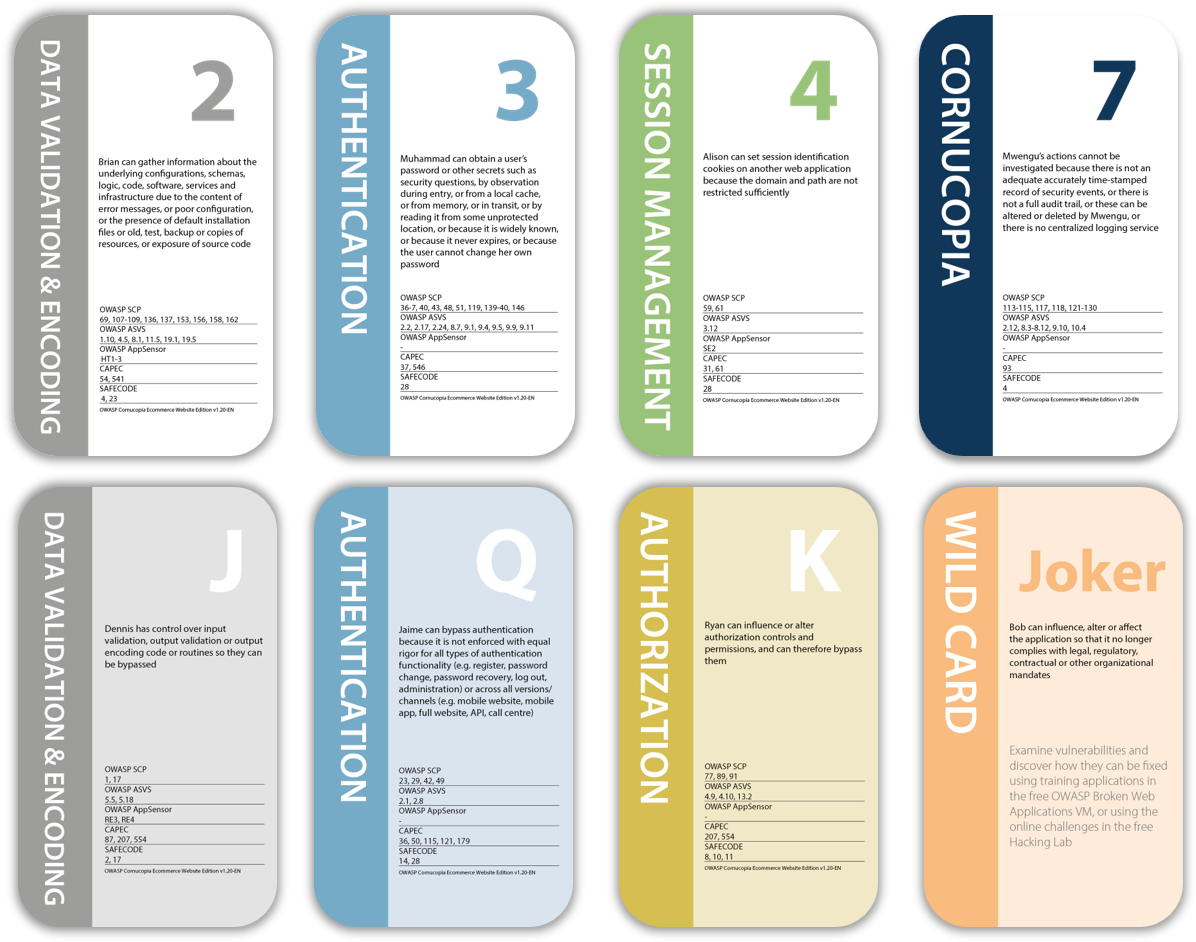OWASP Cornucopia Cards - Ecommerce Website Edition