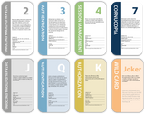 OWASP Cornucopia Card Deck - Ecommerce Website Edition