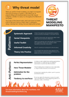 The Threat Modeling Manifesto - print set of 2 A2 posters