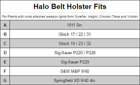 HALO Belt Holster