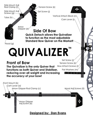 Quivalizer Installation and Adjustment
