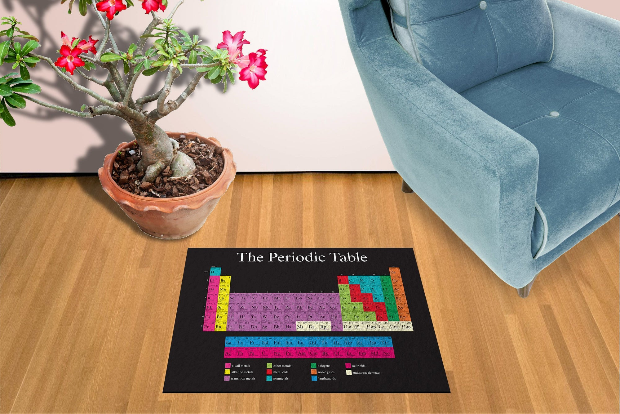 Periodic Table Welcome Mat