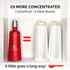 ColorProof shampoos and conditioners contain 2x more concentration compared to other brands.