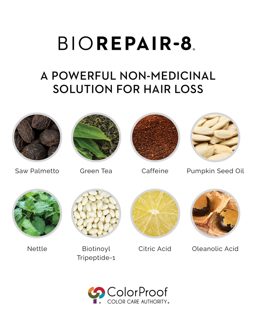 BioRepair-8 is a non-medicinal solution for hair loss, formulated with saw palmetto, green tea, caffeine, pumpkin seed oil, nettle, biotinoyl tripeptide-1, citric acid, oleanolic acid