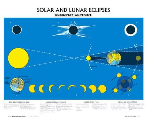 We're Watching the Solar Eclipse on August 21, 2017