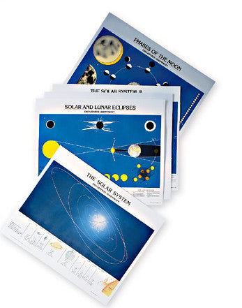 Denoyer-Geppert Astronomy Chart Series