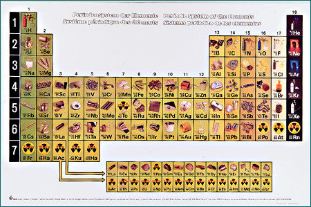 2026-08 Illustrated Periodic Table of the Elements Poster