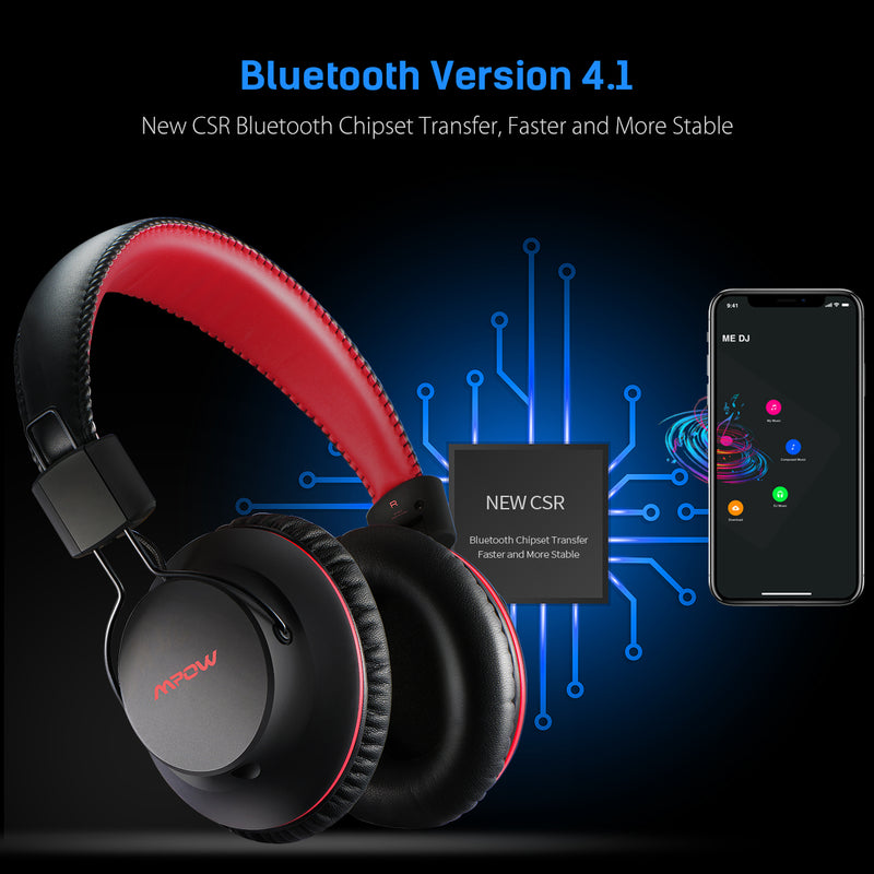 Mpow H1 Bluetooth Headphones Over-Ear - Gears For Ears