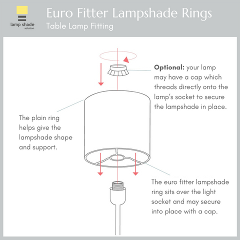 euro fitter lampshade ring table lamp