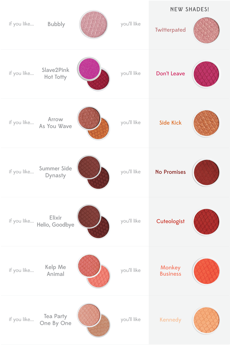 If you like Bubbly, you'll like Twitterpated comparison chart