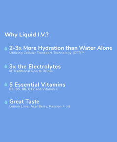 Hydration Multiplier Benefits