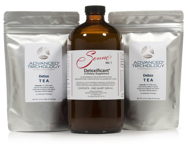 Advanced Trichology® Hair Growth Detox Kit