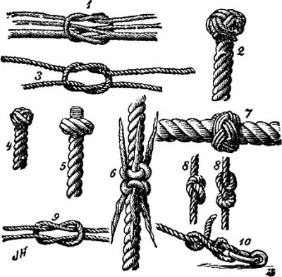 Celtic Sailor's Knot Diagram