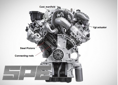 2020 Powerstroke 6.7L engine