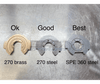 SPE 360 degree thrust bearing comparison