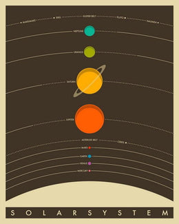 Vintage-Style Astronomy Poster