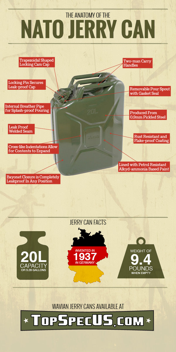Anatomy of a NATO Jerry Can | Top Spec U.S.