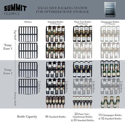 "Summit 24"" Wide Built-In Wine Cellar CL24WC2CSS - Swings and More"