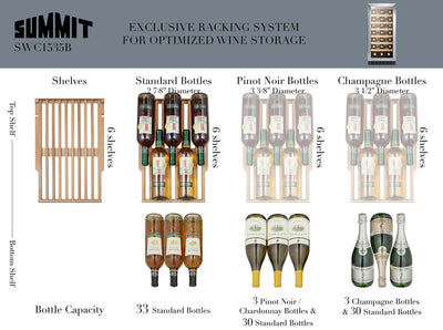 Summit 33 Bottle Built-In Wine Cellar - Swings and More
