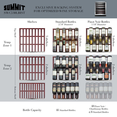 "Summit 24"" Wide Built-In Wine Cellar 46 Bottle Dual Zone ADA Compliant - Swings and More"