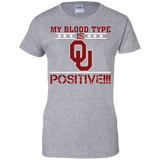 My Blood Type Is Sooners Positive!!!