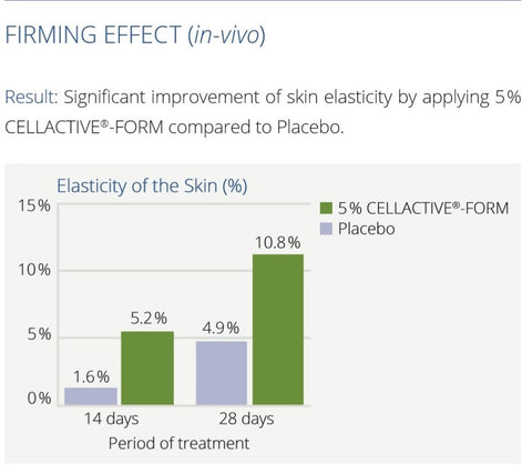 pureganic breast cream firming effect