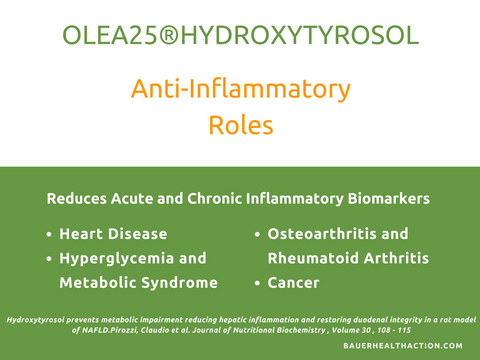 anti-inflammatory properties of hydroxytyrosol