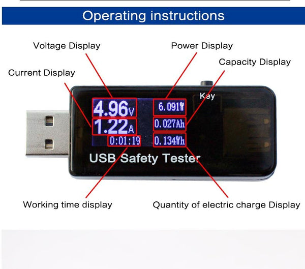 USB tester 3~30V DC quick charger Battery Power Bank detector