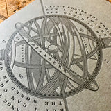 2020 letterpress calendar Artist's proof 05 - MR CUP