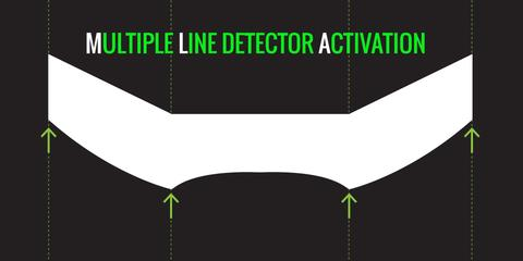 The Science Behind MLA Golf's Revolutionary Aiming System