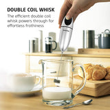 Milk Frother • خافق للحليب - plantnmore