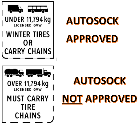 Where can Autosock be used?