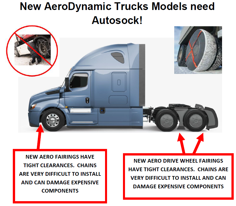 AeroDynamic Trucks Need Autosock!